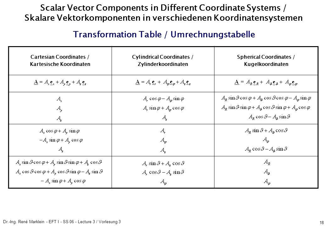 Dr.-Ing. René Marklein - EFT I - SS 06 - Lecture 3 / Vorlesung 3 18 Cartesian Coordinates / Kartesische Koordinaten Cylindrical Coordinates / Zylinder