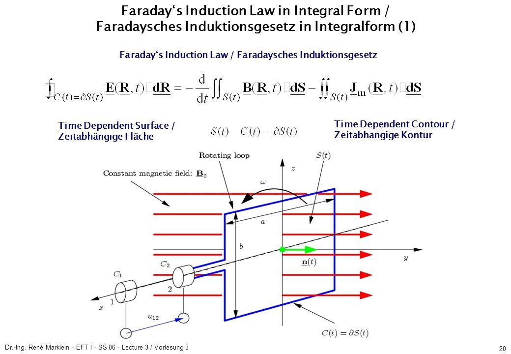 Dr.-Ing. René Marklein - EFT I - SS 06 - Lecture 3 / Vorlesung 3 20 Faradays Induction Law in Integral Form / Faradaysches Induktionsgesetz in Integra
