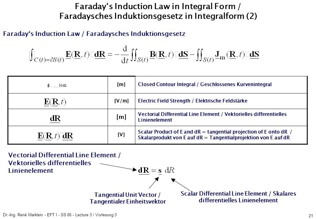 Dr.-Ing. René Marklein - EFT I - SS 06 - Lecture 3 / Vorlesung 3 21 Faradays Induction Law in Integral Form / Faradaysches Induktionsgesetz in Integra