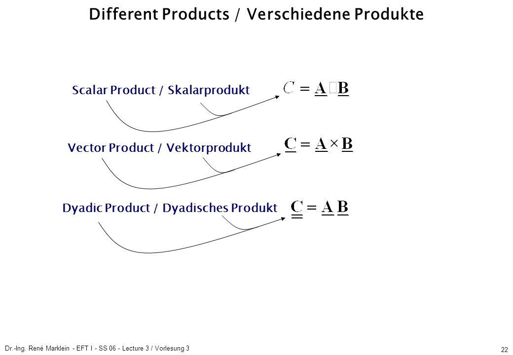 Dr.-Ing. René Marklein - EFT I - SS 06 - Lecture 3 / Vorlesung 3 22 Different Products / Verschiedene Produkte Scalar Product / Skalarprodukt Vector P