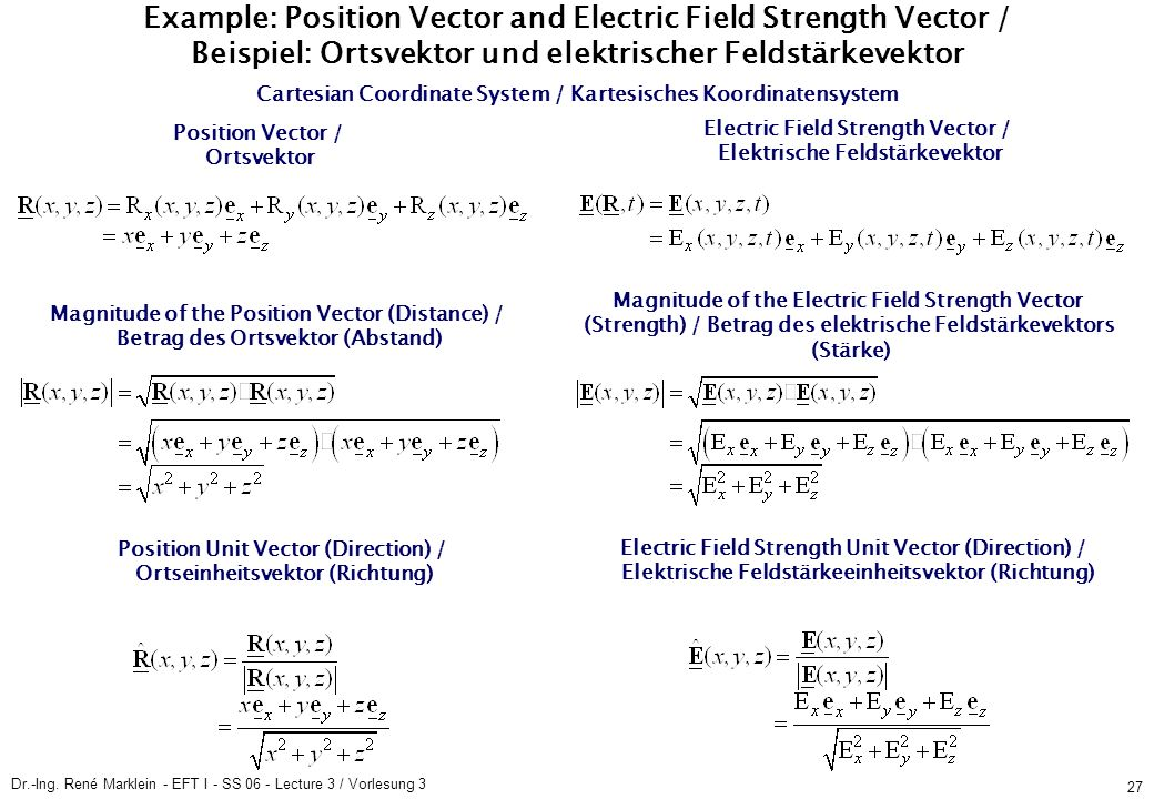Dr.-Ing. René Marklein - EFT I - SS 06 - Lecture 3 / Vorlesung 3 27 Example: Position Vector and Electric Field Strength Vector / Beispiel: Ortsvektor