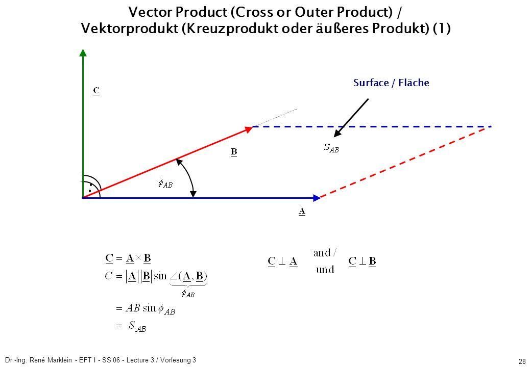 Dr.-Ing. René Marklein - EFT I - SS 06 - Lecture 3 / Vorlesung 3 28 Vector Product (Cross or Outer Product) / Vektorprodukt (Kreuzprodukt oder äußeres