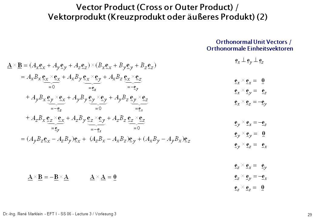 Dr.-Ing. René Marklein - EFT I - SS 06 - Lecture 3 / Vorlesung 3 29 Vector Product (Cross or Outer Product) / Vektorprodukt (Kreuzprodukt oder äußeres