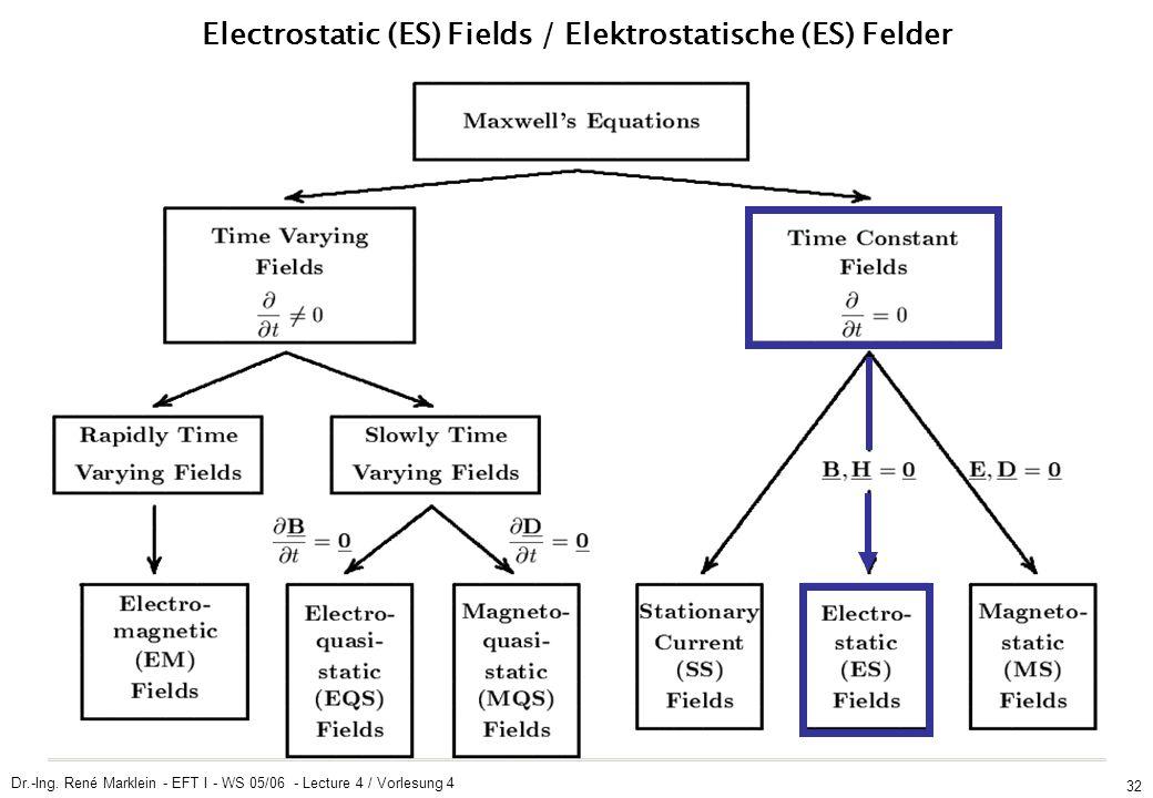 Dr.-Ing. René Marklein - EFT I - WS 05/06 - Lecture 4 / Vorlesung 4 32 Electrostatic (ES) Fields / Elektrostatische (ES) Felder