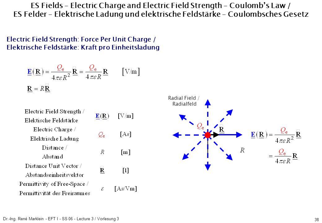 Dr.-Ing. René Marklein - EFT I - SS 06 - Lecture 3 / Vorlesung 3 38 Electric Field Strength: Force Per Unit Charge / Elektrische Feldstärke: Kraft pro