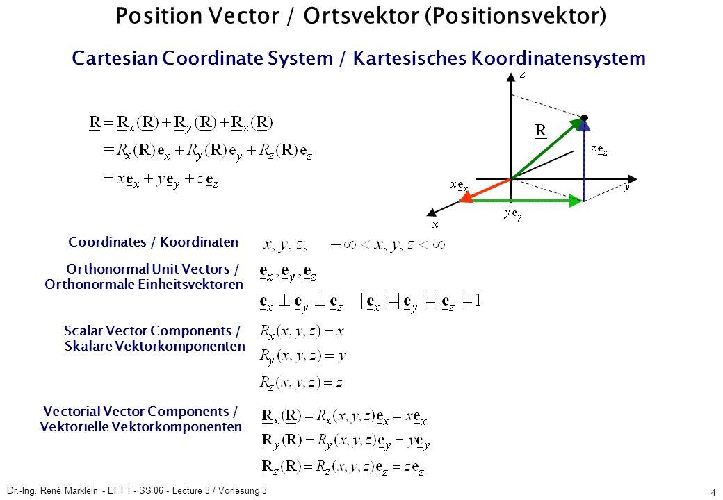 Dr.-Ing. René Marklein - EFT I - SS 06 - Lecture 3 / Vorlesung 3 4 Position Vector / Ortsvektor (Positionsvektor) Cartesian Coordinate System / Kartes