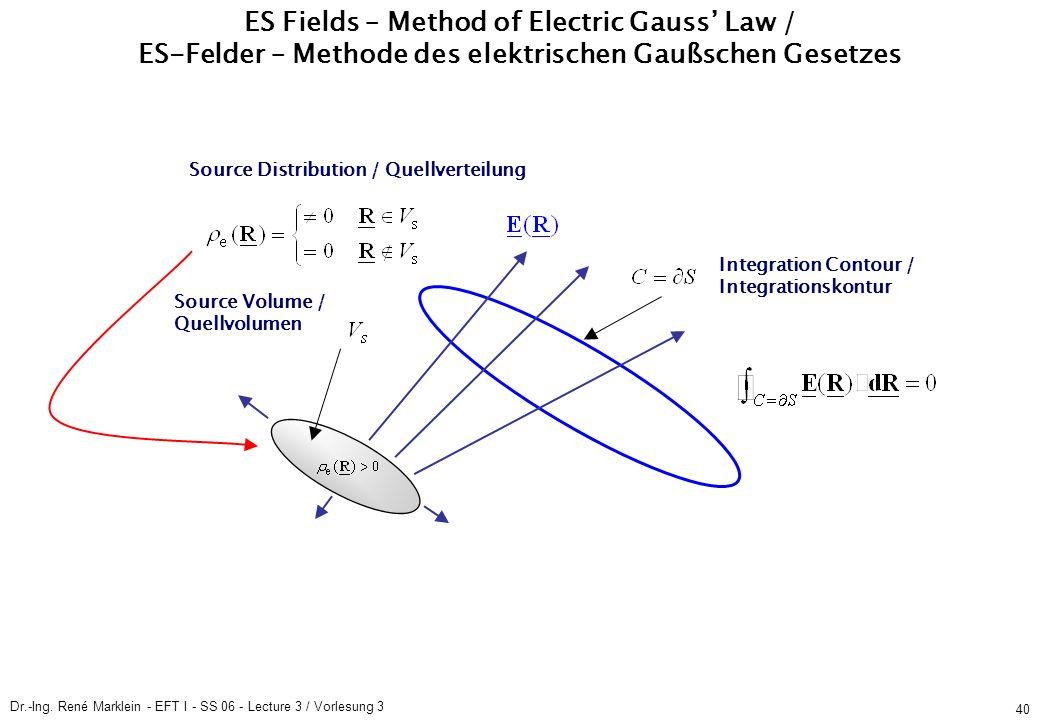 Dr.-Ing. René Marklein - EFT I - SS 06 - Lecture 3 / Vorlesung 3 40 Source Distribution / Quellverteilung Source Volume / Quellvolumen Integration Con