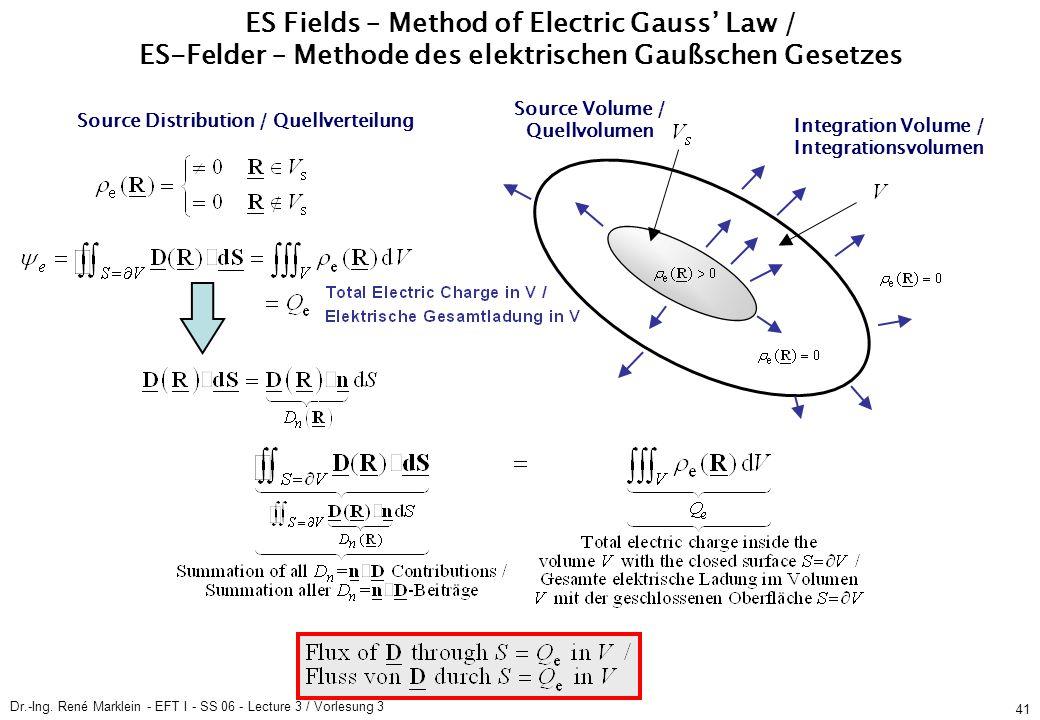 Dr.-Ing. René Marklein - EFT I - SS 06 - Lecture 3 / Vorlesung 3 41 Source Distribution / Quellverteilung Source Volume / Quellvolumen Integration Vol