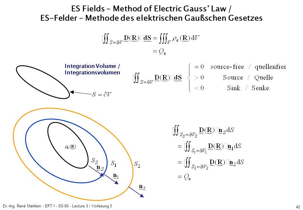 Dr.-Ing. René Marklein - EFT I - SS 06 - Lecture 3 / Vorlesung 3 42 Integration Volume / Integrationsvolumen ES Fields / ES Felder Method of Electric