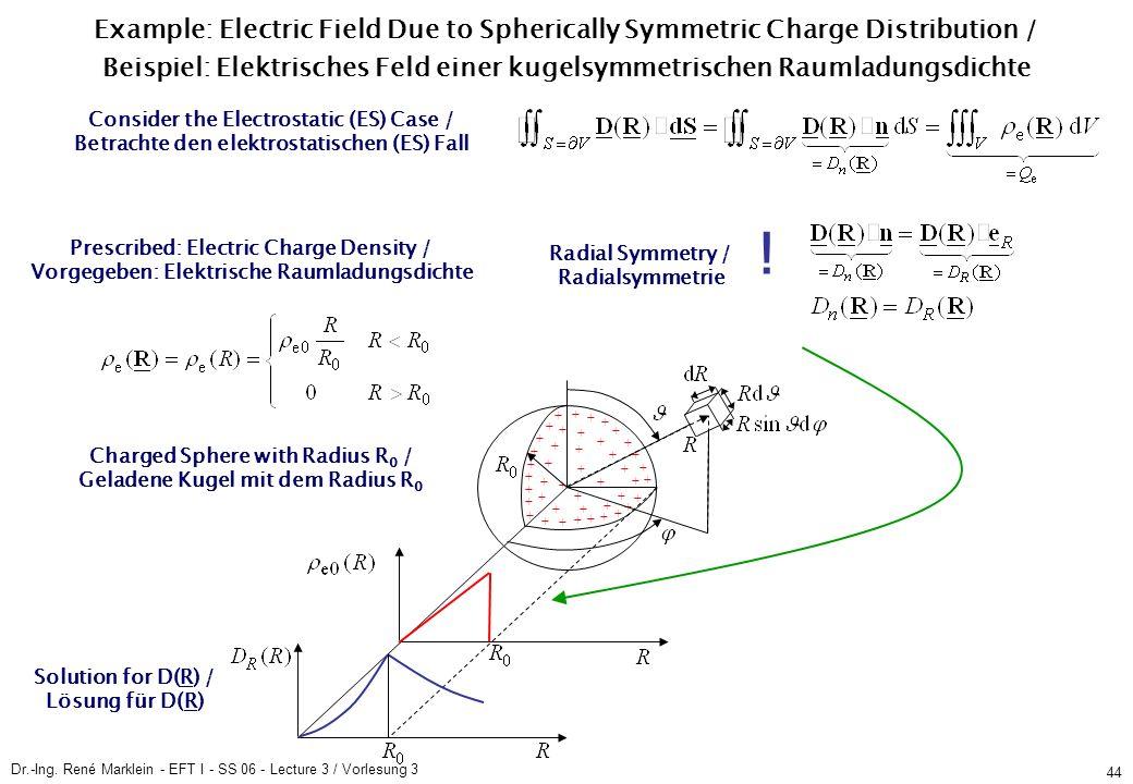 Dr.-Ing. René Marklein - EFT I - SS 06 - Lecture 3 / Vorlesung 3 44 ES Fields / ES Felder Method of Electric Gauss Law - Example / Methode des elektri