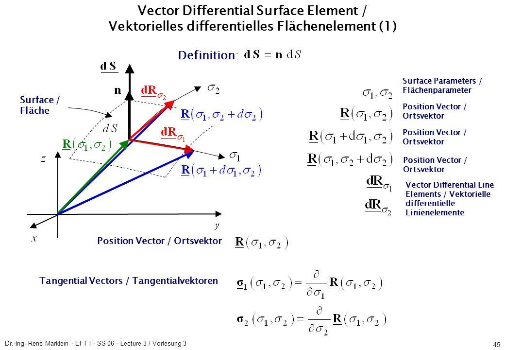 Dr.-Ing. René Marklein - EFT I - SS 06 - Lecture 3 / Vorlesung 3 45 Vector Differential Surface Element / Vektorielles differentielles Flächenelement