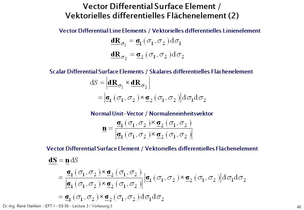 Dr.-Ing. René Marklein - EFT I - SS 06 - Lecture 3 / Vorlesung 3 46 Vector Differential Surface Element / Vektorielles differentielles Flächenelement