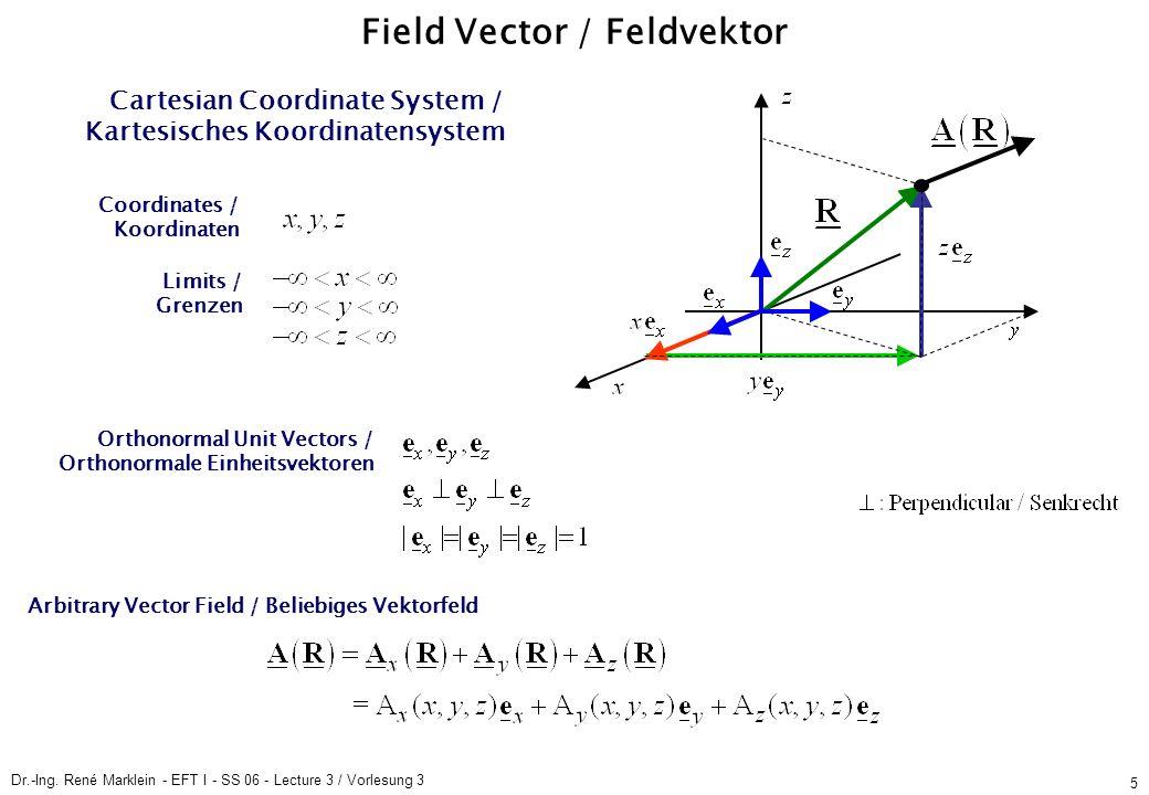 Dr.-Ing. René Marklein - EFT I - SS 06 - Lecture 3 / Vorlesung 3 5 Field Vector / Feldvektor Cartesian Coordinate System / Kartesisches Koordinatensys