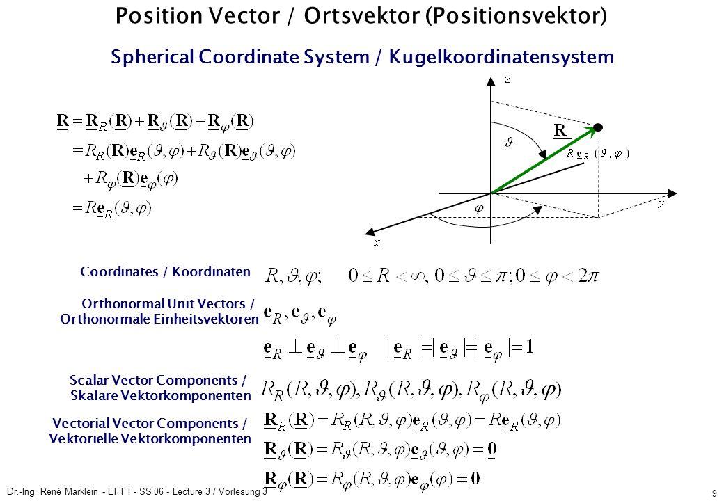 Dr.-Ing. René Marklein - EFT I - SS 06 - Lecture 3 / Vorlesung 3 9 Position Vector / Ortsvektor (Positionsvektor) Spherical Coordinate System / Kugelk