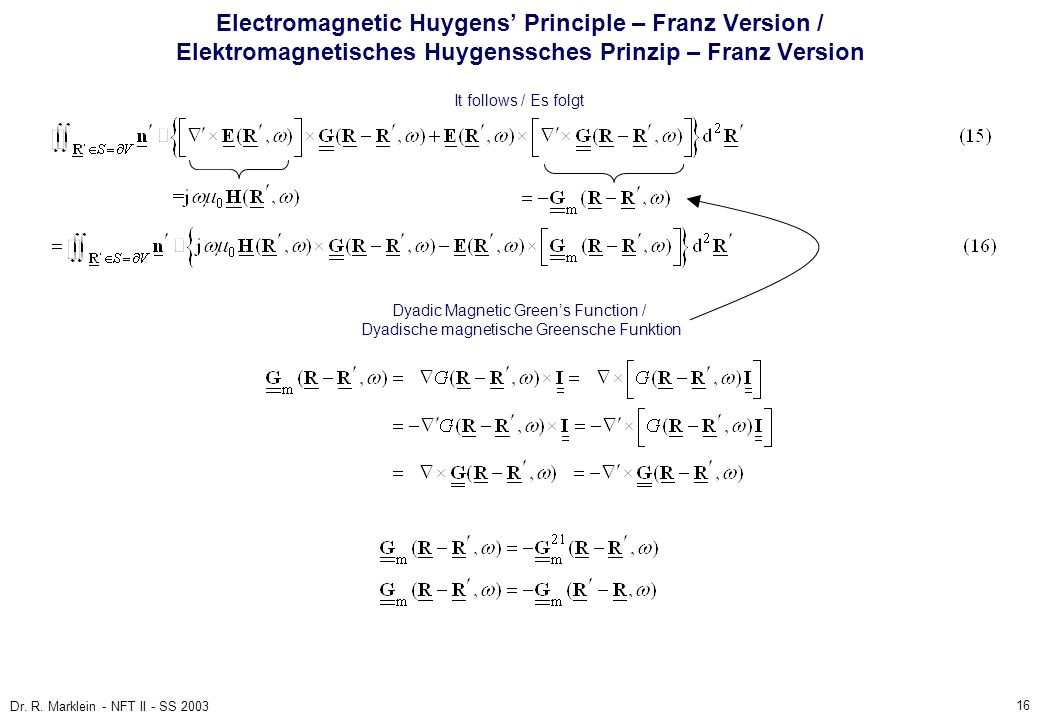 16 Dr. R. Marklein - NFT II - SS 2003 Electromagnetic Huygens Principle – Franz Version / Elektromagnetisches Huygenssches Prinzip – Franz Version It