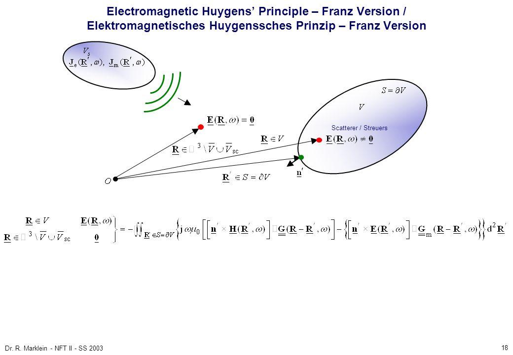 18 Dr. R. Marklein - NFT II - SS 2003 Electromagnetic Huygens Principle – Franz Version / Elektromagnetisches Huygenssches Prinzip – Franz Version Sca
