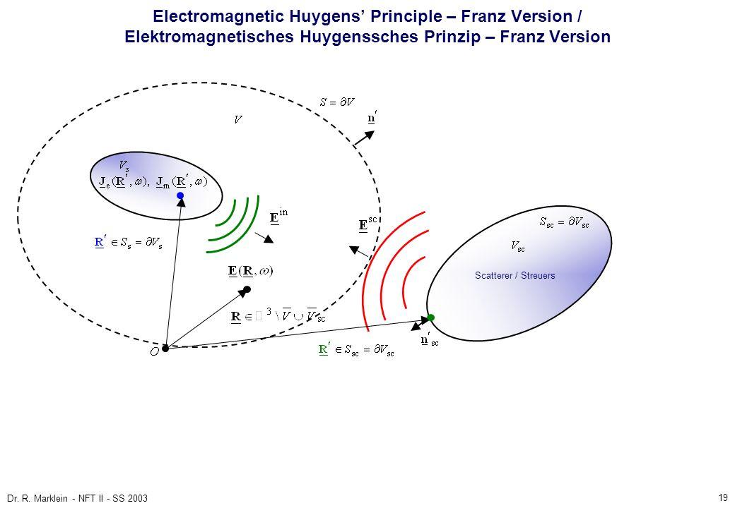 19 Dr. R. Marklein - NFT II - SS 2003 Electromagnetic Huygens Principle – Franz Version / Elektromagnetisches Huygenssches Prinzip – Franz Version Sca