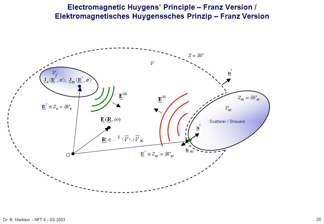20 Dr. R. Marklein - NFT II - SS 2003 Electromagnetic Huygens Principle – Franz Version / Elektromagnetisches Huygenssches Prinzip – Franz Version Sca
