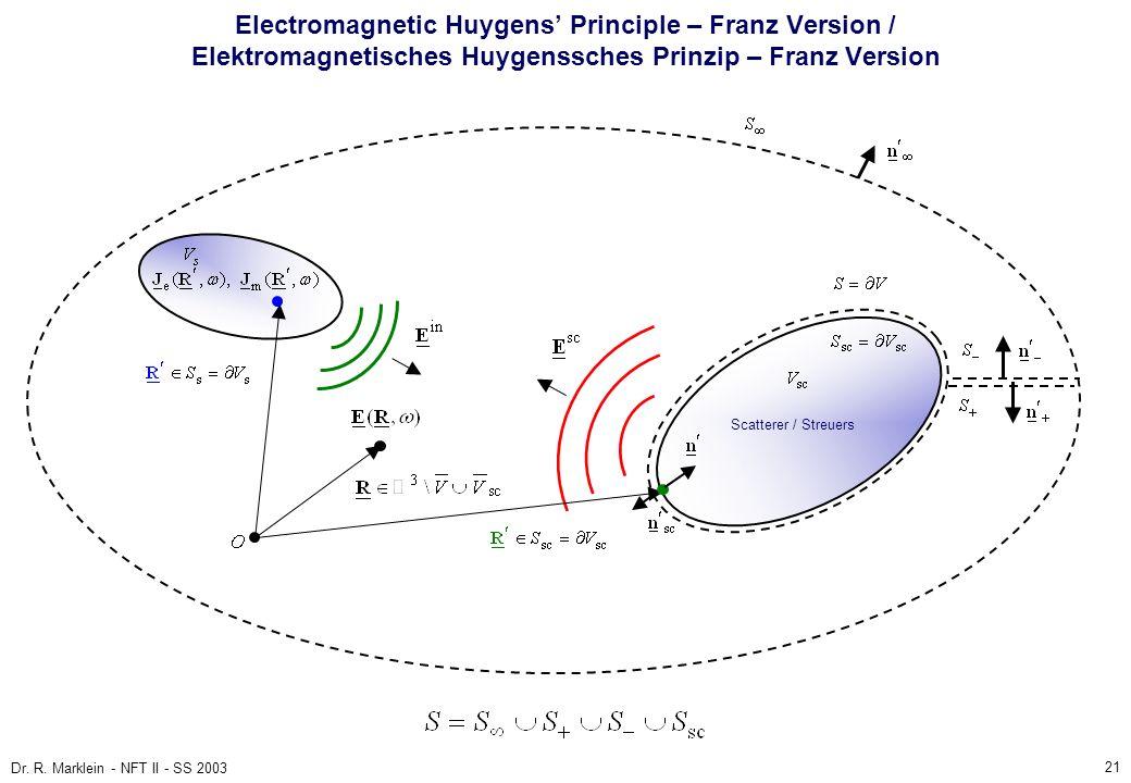21 Dr. R. Marklein - NFT II - SS 2003 Electromagnetic Huygens Principle – Franz Version / Elektromagnetisches Huygenssches Prinzip – Franz Version Sca