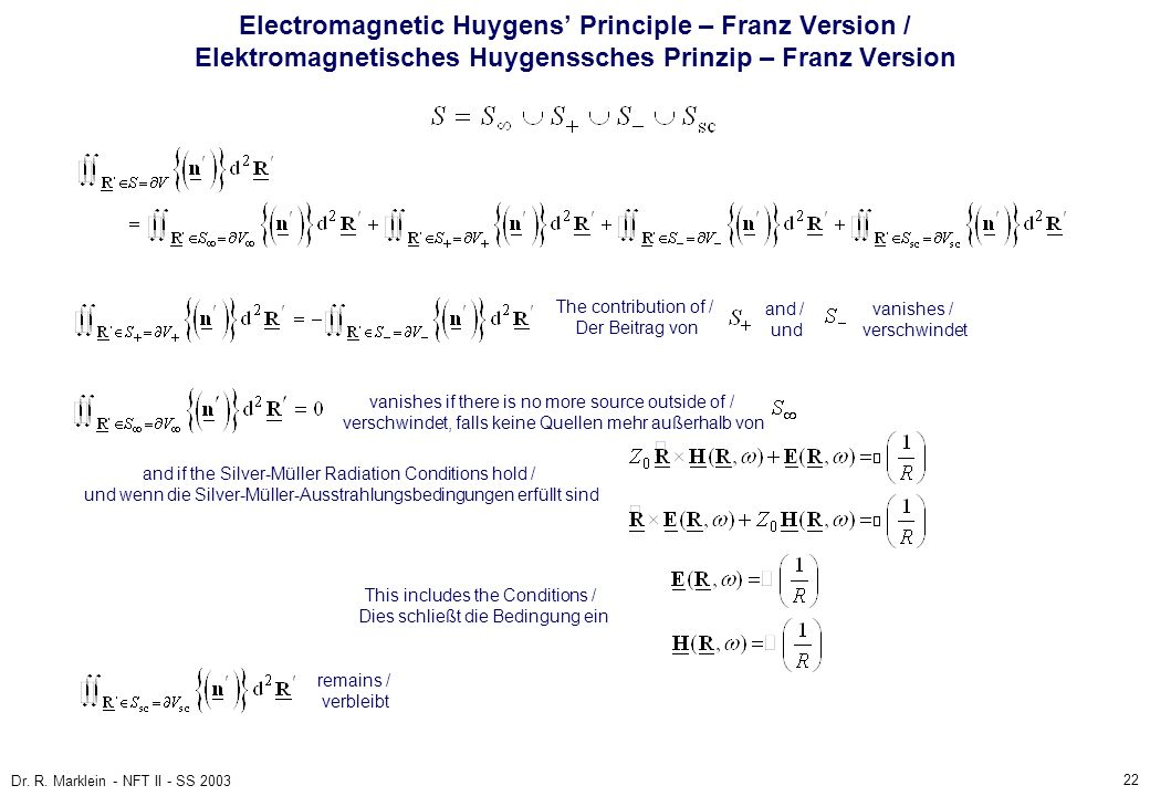 22 Dr. R. Marklein - NFT II - SS 2003 Electromagnetic Huygens Principle – Franz Version / Elektromagnetisches Huygenssches Prinzip – Franz Version The
