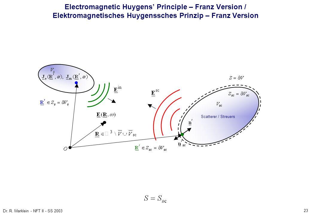 23 Dr. R. Marklein - NFT II - SS 2003 Electromagnetic Huygens Principle – Franz Version / Elektromagnetisches Huygenssches Prinzip – Franz Version Sca