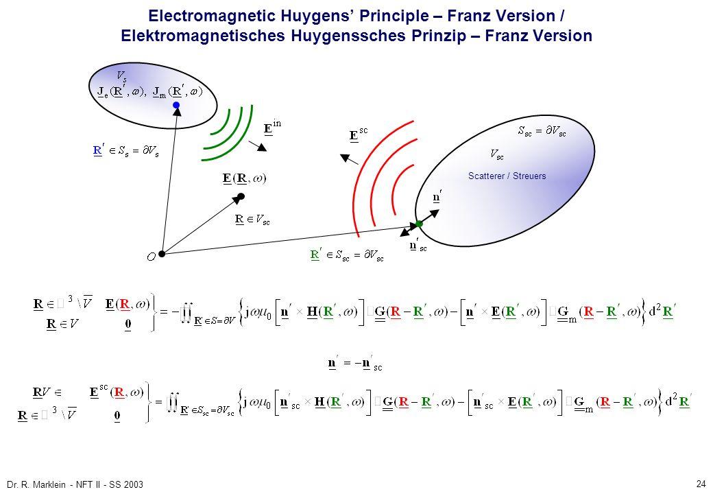 24 Dr. R. Marklein - NFT II - SS 2003 Electromagnetic Huygens Principle – Franz Version / Elektromagnetisches Huygenssches Prinzip – Franz Version Sca