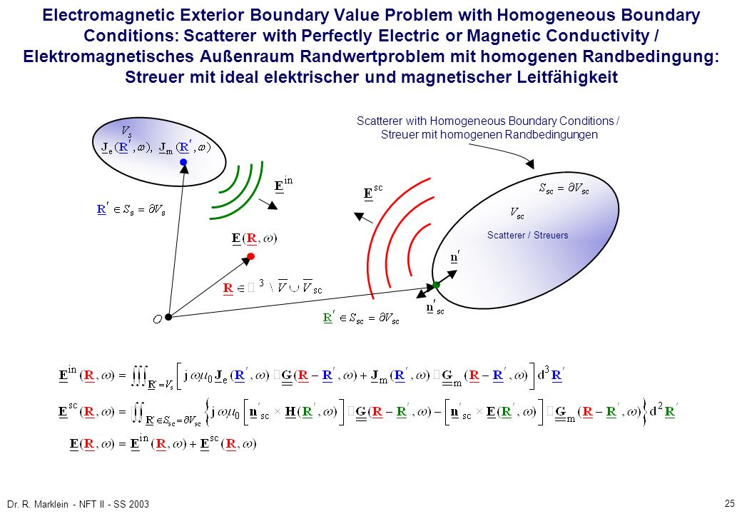 25 Dr. R. Marklein - NFT II - SS 2003 Electromagnetic Exterior Boundary Value Problem with Homogeneous Boundary Conditions: Scatterer with Perfectly E