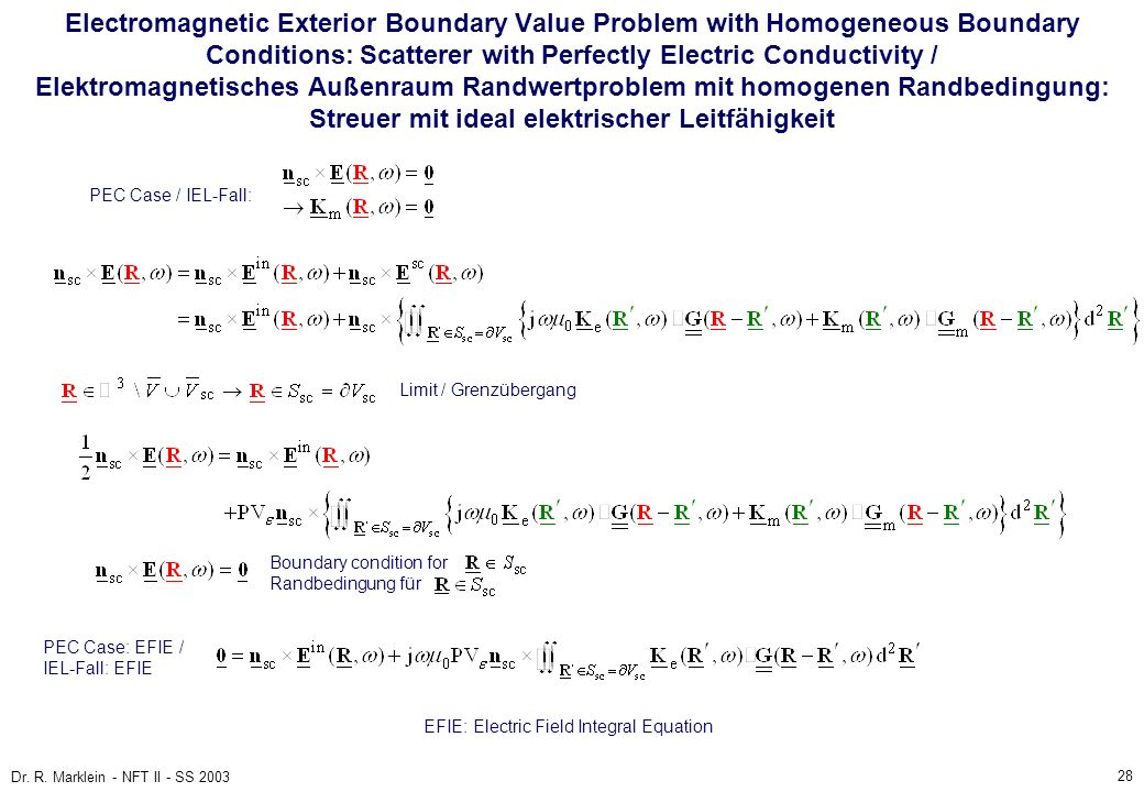 28 Dr. R. Marklein - NFT II - SS 2003 Electromagnetic Exterior Boundary Value Problem with Homogeneous Boundary Conditions: Scatterer with Perfectly E