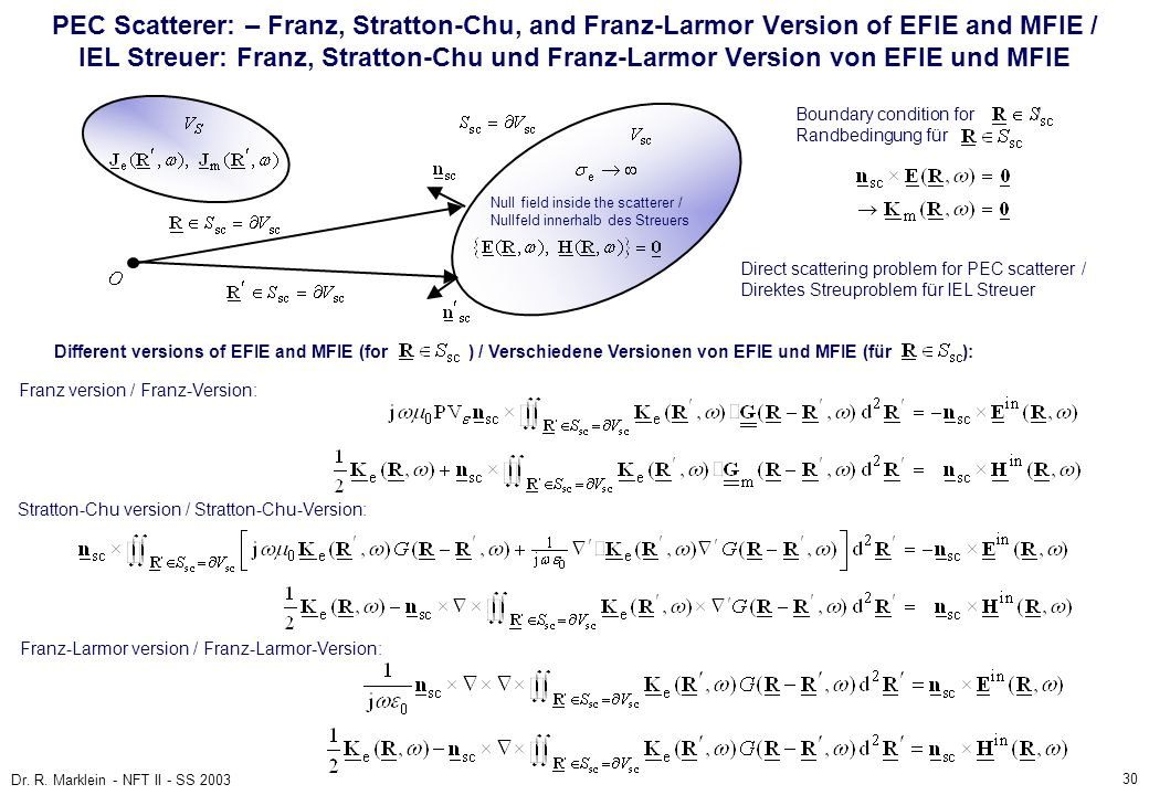 30 Dr. R. Marklein - NFT II - SS 2003 PEC Scatterer: – Franz, Stratton-Chu, and Franz-Larmor Version of EFIE and MFIE / IEL Streuer: Franz, Stratton-C