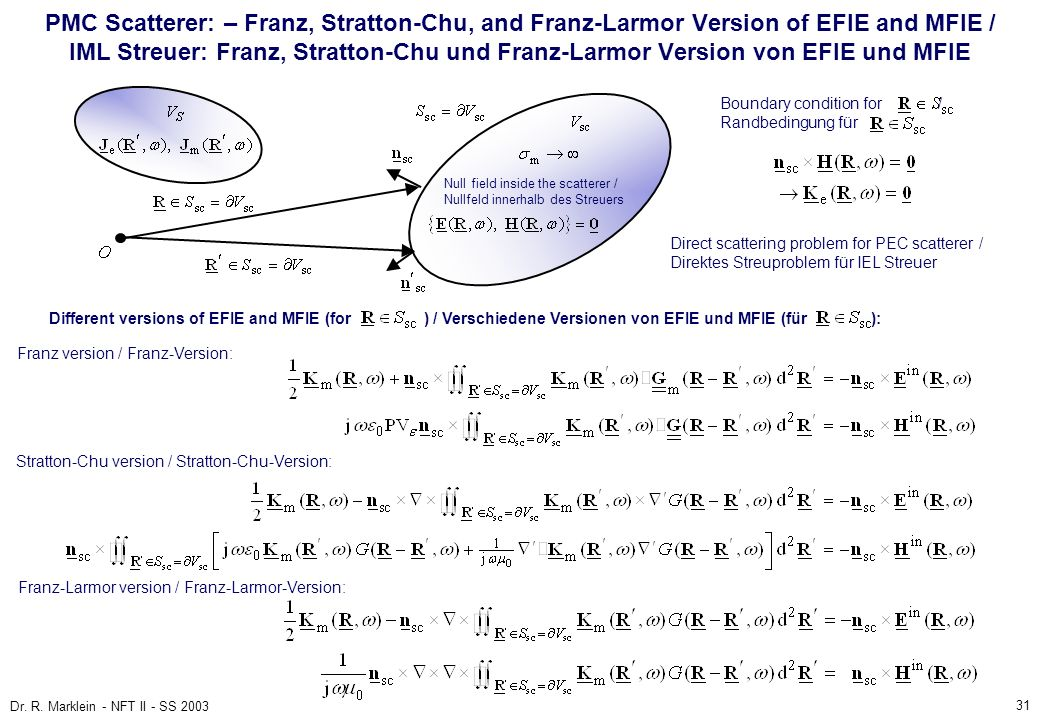 31 Dr. R. Marklein - NFT II - SS 2003 PMC Scatterer: – Franz, Stratton-Chu, and Franz-Larmor Version of EFIE and MFIE / IML Streuer: Franz, Stratton-C