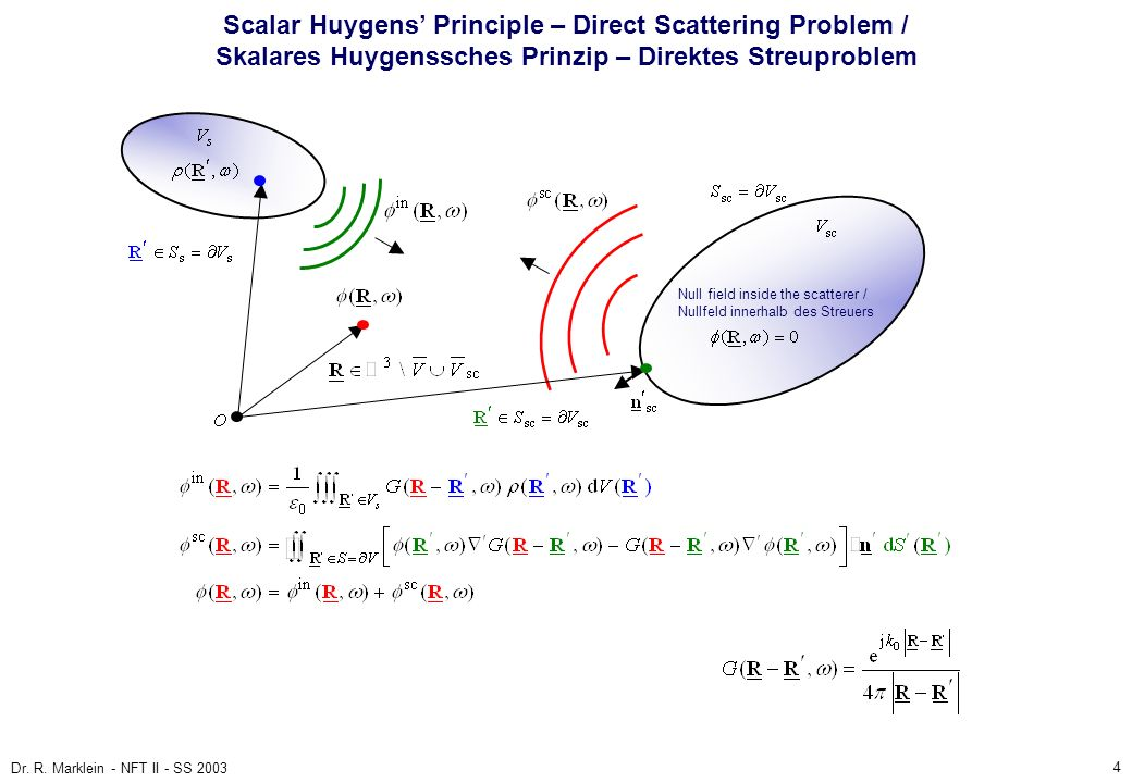 4 Dr. R. Marklein - NFT II - SS 2003 Scalar Huygens Principle – Direct Scattering Problem / Skalares Huygenssches Prinzip – Direktes Streuproblem Null