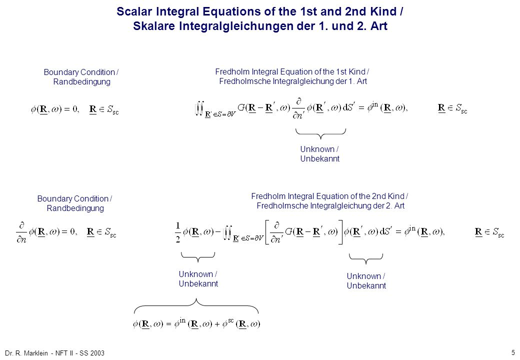 5 Dr. R. Marklein - NFT II - SS 2003 Scalar Integral Equations of the 1st and 2nd Kind / Skalare Integralgleichungen der 1. und 2. Art Fredholm Integr