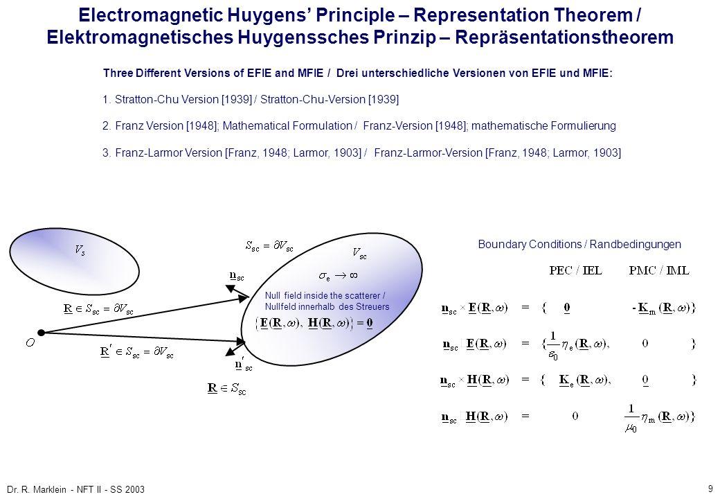 9 Dr. R. Marklein - NFT II - SS 2003 Electromagnetic Huygens Principle – Representation Theorem / Elektromagnetisches Huygenssches Prinzip – Repräsent