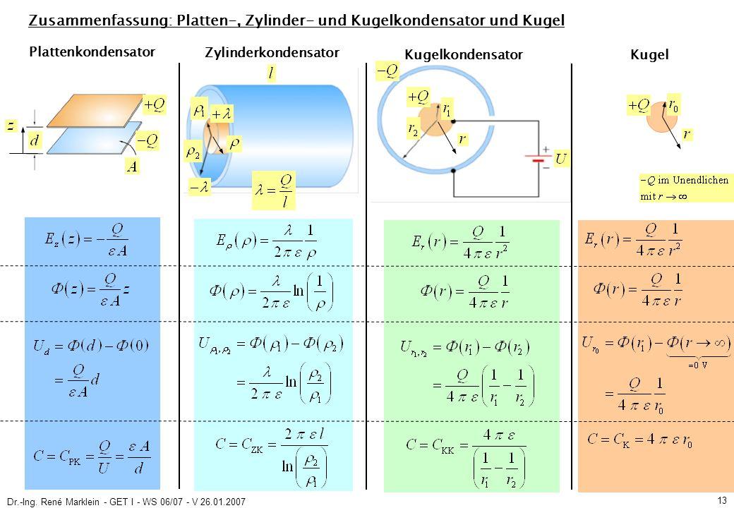 Dr.-Ing. René Marklein - GET I - WS 06/07 - V 26.01.2007 13 Zusammenfassung: Platten-, Zylinder- und Kugelkondensator und Kugel Plattenkondensator Zyl