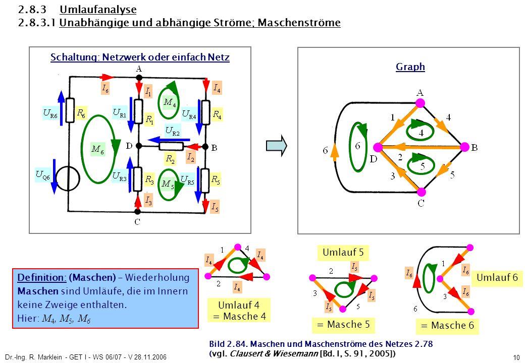 Dr.-Ing. R. Marklein - GET I - WS 06/07 - V 28.11.2006 10 2.8.3 Umlaufanalyse 2.8.3.1 Unabhängige und abhängige Ströme; Maschenströme Schaltung: Netzw