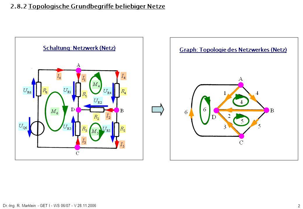 Dr.-Ing. R. Marklein - GET I - WS 06/07 - V 28.11.2006 2 2.8.2 Topologische Grundbegriffe beliebiger Netze Schaltung: Netzwerk (Netz) Graph: Topologie