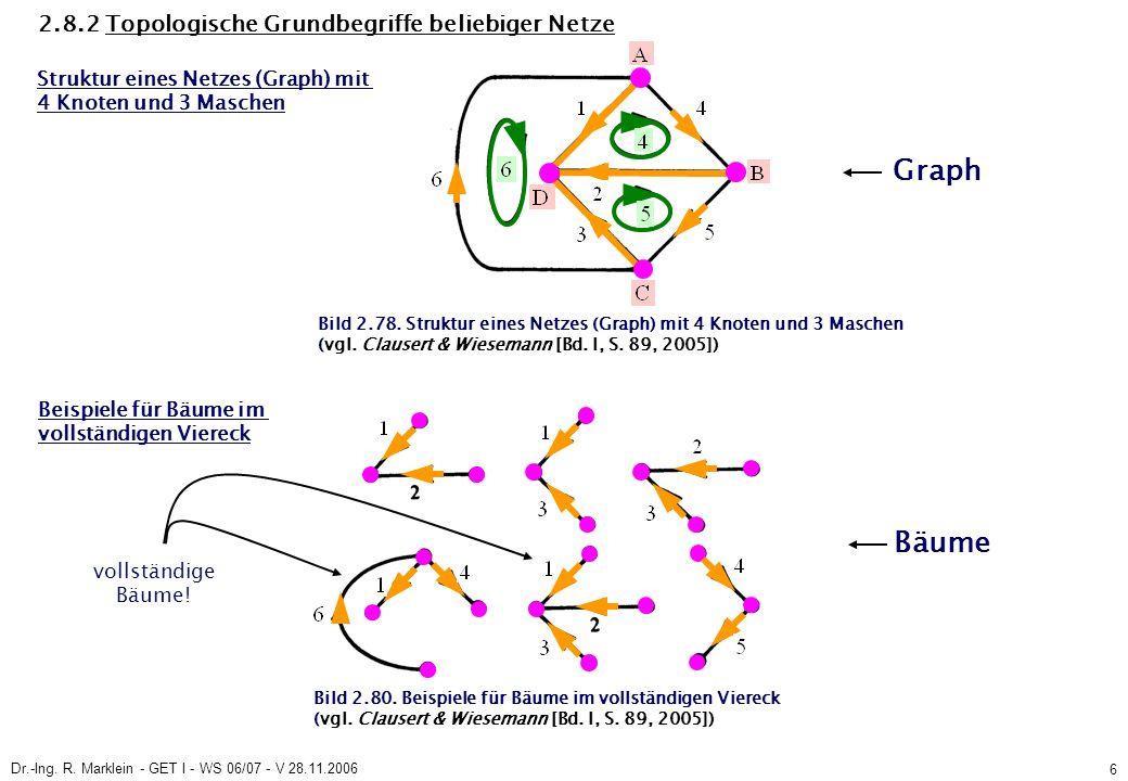 Dr.-Ing. R. Marklein - GET I - WS 06/07 - V 28.11.2006 6 2.8.2 Topologische Grundbegriffe beliebiger Netze Bild 2.80. Beispiele für Bäume im vollständ