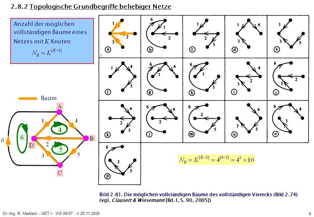 Dr.-Ing. R. Marklein - GET I - WS 06/07 - V 28.11.2006 8 2.8.2 Topologische Grundbegriffe beliebiger Netze Anzahl der vollständigen Bäume eines Netzes