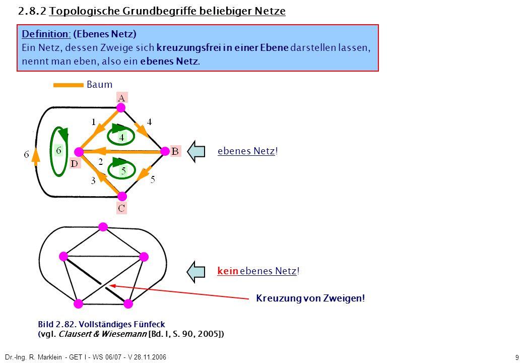 Dr.-Ing. R. Marklein - GET I - WS 06/07 - V 28.11.2006 9 Baum 2.8.2 Topologische Grundbegriffe beliebiger Netze kein ebenes Netz! Bild 2.82. Vollständ