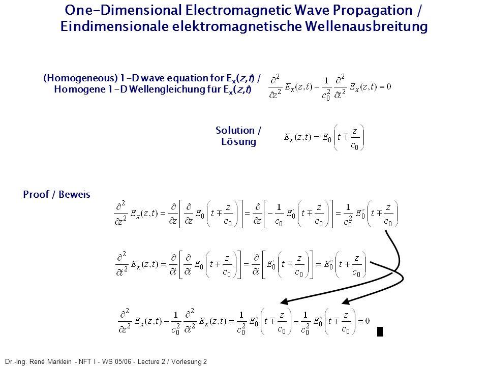 Dr.-Ing. René Marklein - NFT I - WS 05/06 - Lecture 2 / Vorlesung 2 One-Dimensional Electromagnetic Wave Propagation / Eindimensionale elektromagnetis