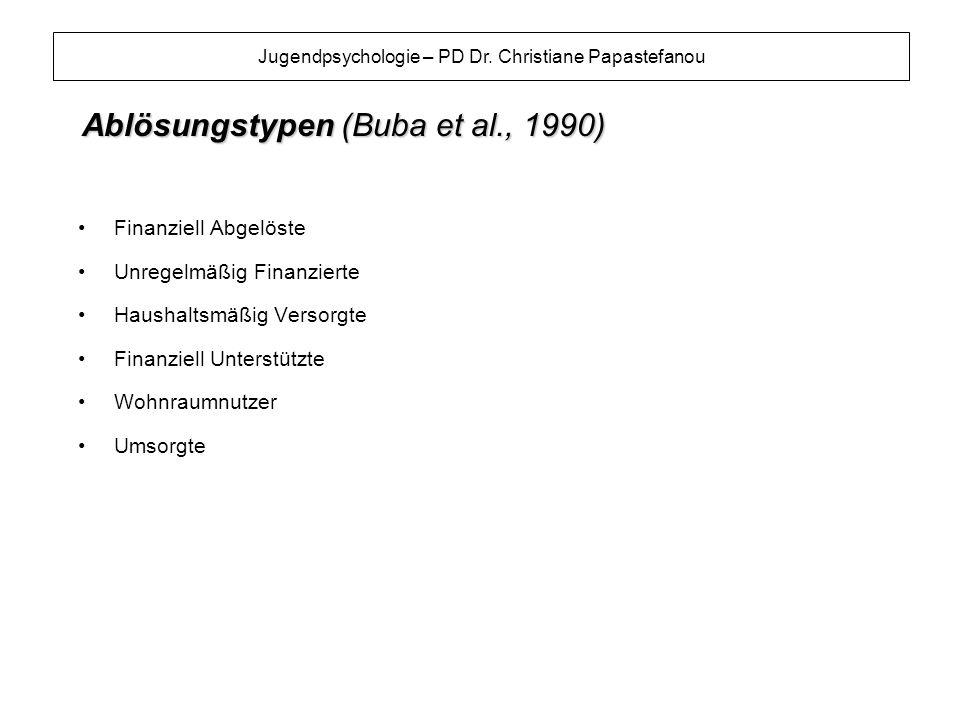 Jugendpsychologie – PD Dr. Christiane Papastefanou Ablösungstypen (Buba et al., 1990) Finanziell Abgelöste Unregelmäßig Finanzierte Haushaltsmäßig Ver