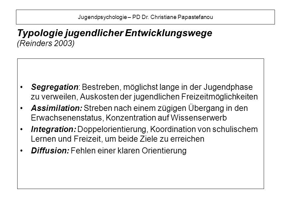 Jugendpsychologie – PD Dr. Christiane Papastefanou Typologie jugendlicher Entwicklungswege (Reinders 2003) Segregation: Bestreben, möglichst lange in