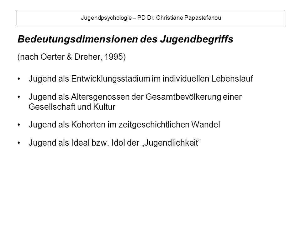 Jugendpsychologie – PD Dr.Christiane Papastefanou frühe Adoleszenz (11.