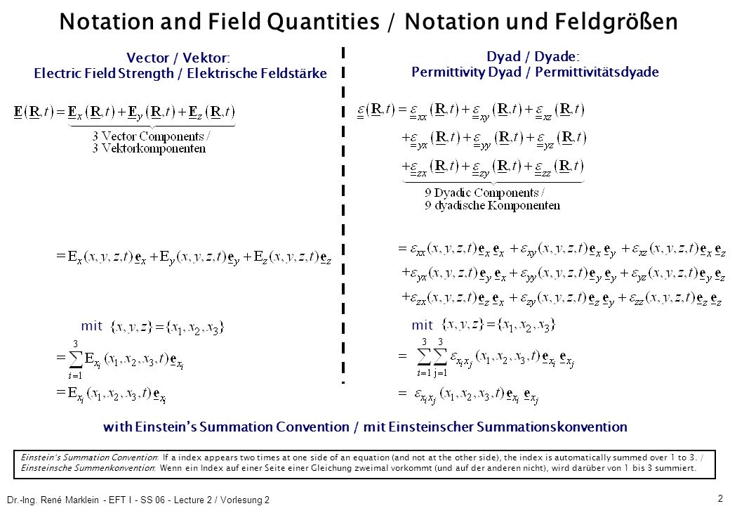 Dr.-Ing. René Marklein - EFT I - SS 06 - Lecture 2 / Vorlesung 2 2 Notation and Field Quantities / Notation und Feldgrößen Vector / Vektor: Electric F