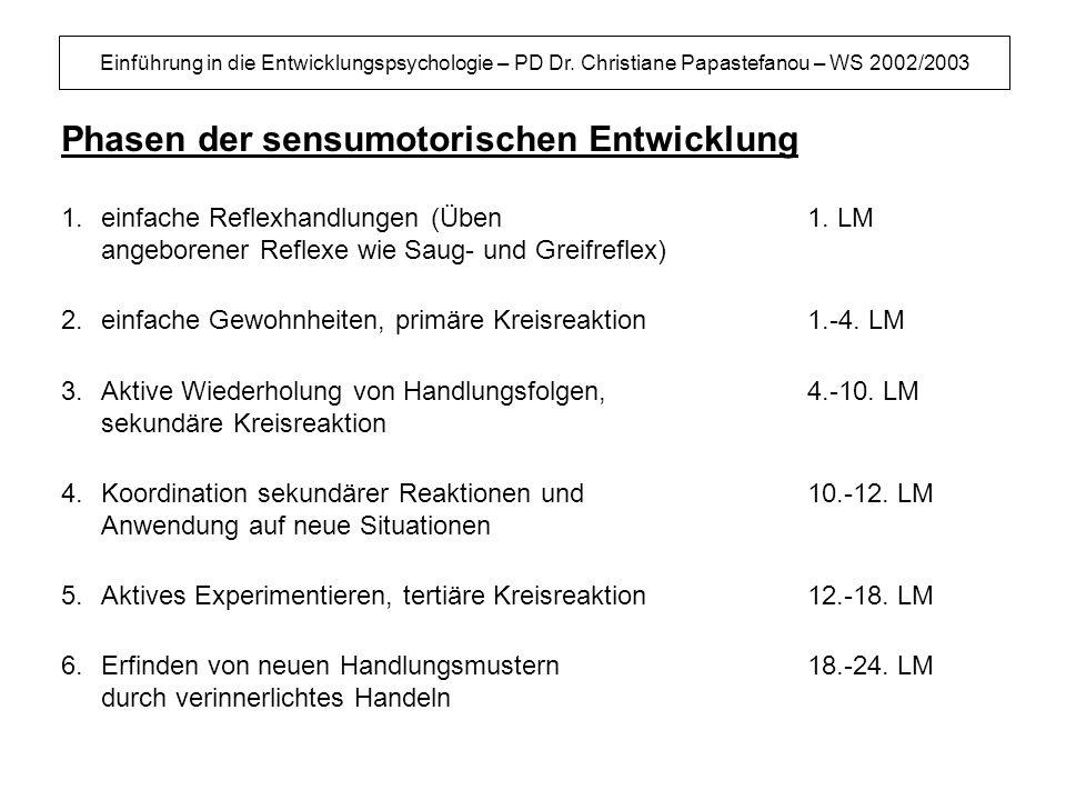 Einführung in die Entwicklungspsychologie – PD Dr. Christiane Papastefanou – WS 2002/2003 Phasen der sensumotorischen Entwicklung 1.einfache Reflexhan