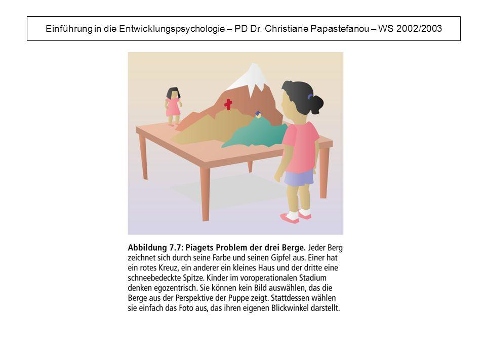Egozentrismus Kinder sind in vielen Situationen nicht in der Lage, sich in andere Personen hineinzuversetzen; sie denken, dass die Welt so ist, wie sie selbst sehen.