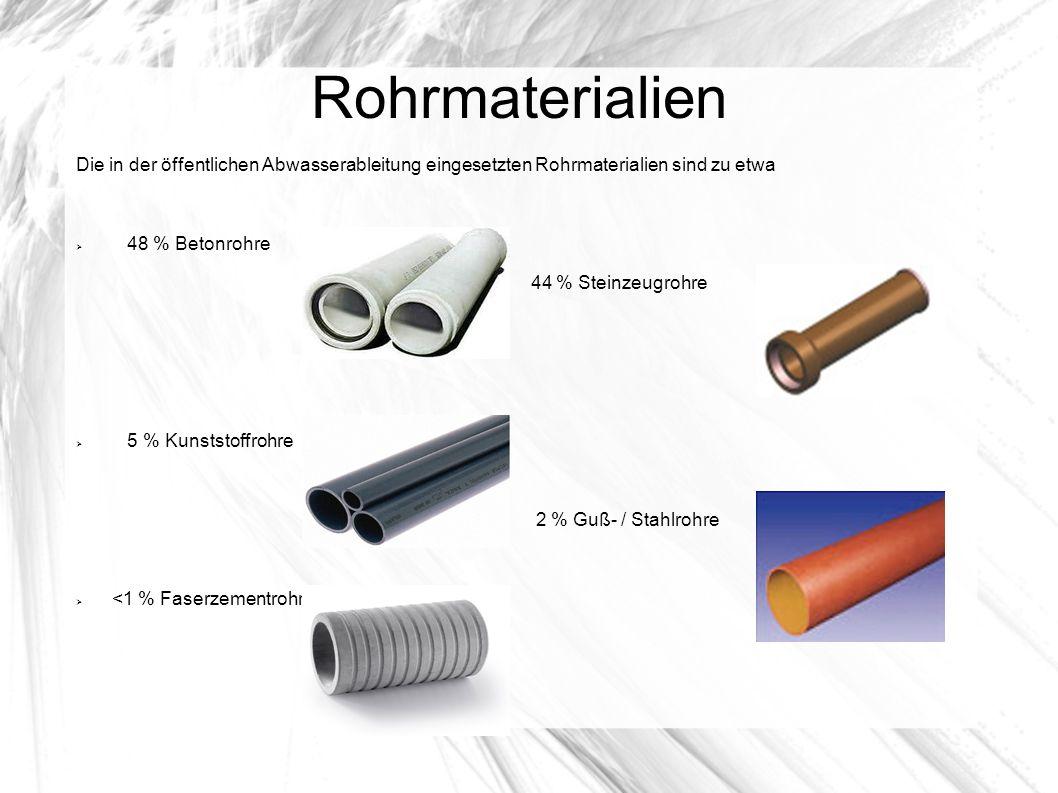 Rohrmaterialien Die in der öffentlichen Abwasserableitung eingesetzten Rohrmaterialien sind zu etwa 48 % Betonrohre 44 % Steinzeugrohre 5 % Kunststoff