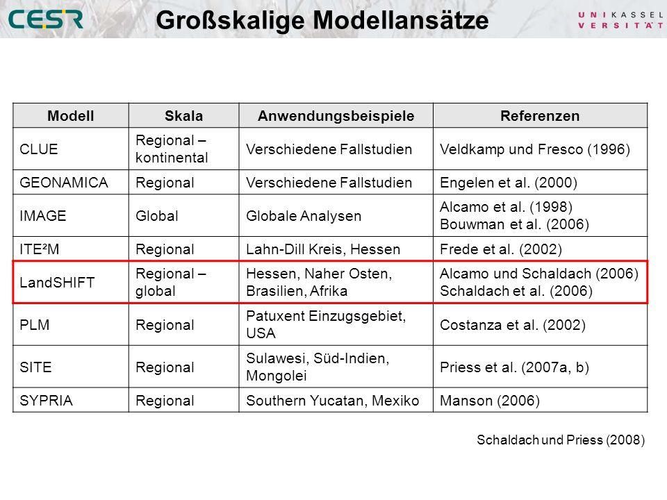 ModellSkalaAnwendungsbeispieleReferenzen CLUE Regional – kontinental Verschiedene FallstudienVeldkamp und Fresco (1996) GEONAMICARegionalVerschiedene FallstudienEngelen et al.