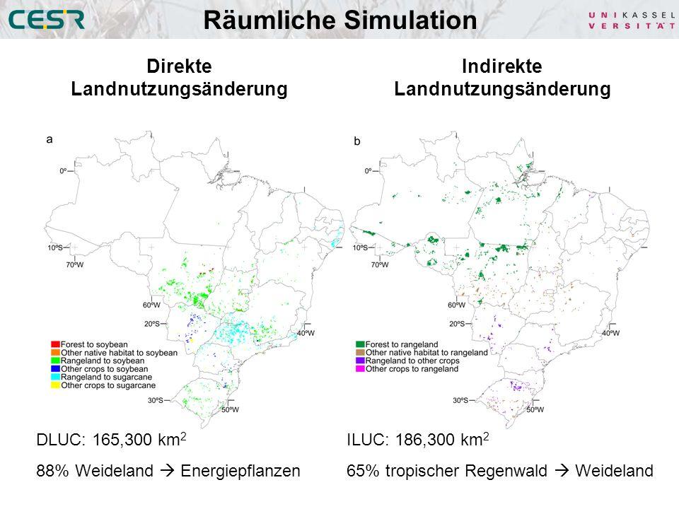 Direkte Landnutzungsänderung DLUC: 165,300 km 2 88% Weideland Energiepflanzen ILUC: 186,300 km 2 65% tropischer Regenwald Weideland Indirekte Landnutzungsänderung Räumliche Simulation