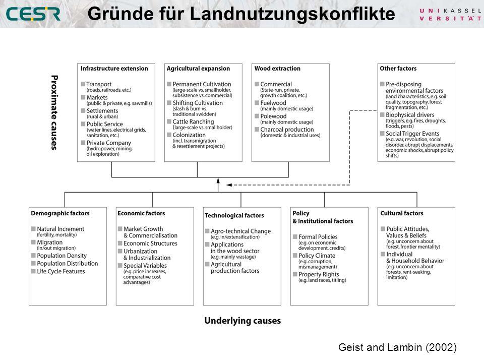 Geist and Lambin (2002) Gründe für Landnutzungskonflikte